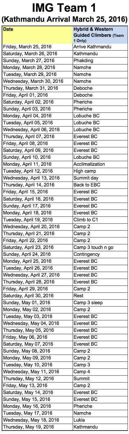PAUL_2016-itinerary
